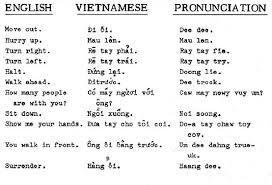 Vietnamese Translation Services English To Vietnamese