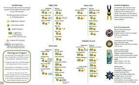 cub scout camping list cub scouts