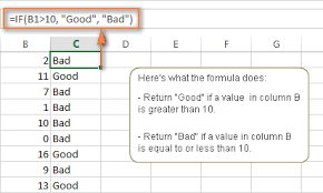 If Function Excel How To Use If Function In Excel Examples For Text Numbers Dates