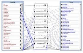 Microsoft Dynamics Ax 2012 Data Import Export Framework