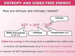 Gibbs Free Energy Entropy Enthalpy Chart How Is Gibbs Free Energy Related To Enthalpy And Entropy
