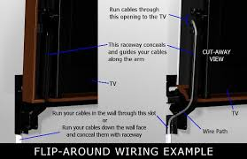 flip around tv mount hide my tv cable management