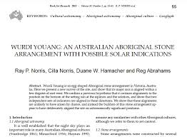 Australian Indigenous Astronomy: Wurdi Youang - the latest research