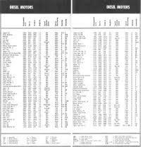 Battletech Engine Weight Chart Mwo Forums
