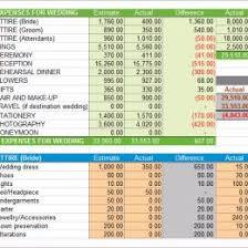 free wedding budget worksheet free wedding planning budget checklist printable frugal budgeting