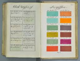 271 Years Before The Pantone Color Guide Dutch Color Guide