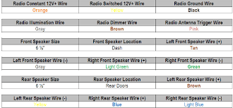 gmc safari car stereo wiring diagram radiobuzz48 com 1997 gmc safari radio wiring color codes
