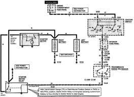 ford transit starter motor wiring diagram wiring diagram starter motor wiring diagram ford ions s