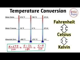 Temperature Conversion Fahrenheit Celsius Kelvin Formula Ssc Mts Cgl Cpo Railways Bank