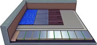 Die oberseite ist in einem system gefräst, welches eine rationelle verlegung der elemente und heizrohre ermöglicht. Fermacell Und Mfh Systems Verheiraten Gipsfaser Trockenestrich Und Elektro Fussbodenheizung