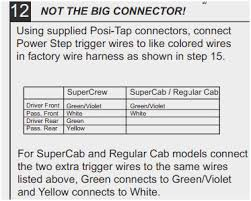 wiring diagram amp research power step wiring diagram fresh for rv full size of wiring diagram amp research power step wiring diagram excelent image ideas