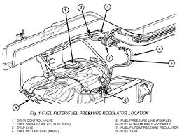 1999 jeep grand cherokee fuel pump wiring diagram wiring diagram wiring diagram for 1998 jeep grand cherokee the