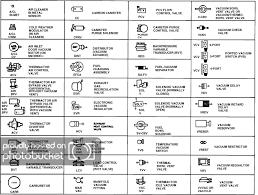 gm wiring diagram symbols all wiring diagram sym cdi wiring diagram car wiring diagram key car wiring diagrams german electrical symbols chart gm wiring diagram symbols