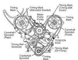mitsubishi gto engine diagram mitsubishi wiring diagrams