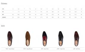 Pet Peeves In The Shoe Industry Part 5 The Size Guide