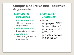 deductive and inductive writing two traditional means of  sample deductive and inductive arguments example of deduction major premise all tortoises are vegetarians minor