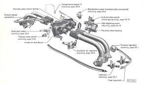 vw type 4 engine diagram wiring diagram libraries type iv engine diagram schema wiring diagram online914world com type iv plenum intake manifold questions karmann