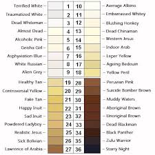Skin Tone Color Chart World Skin Tone Chart With Names And Color Codes Studioknow