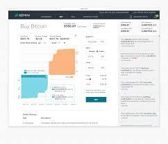 Gemini Btc Chart Gemini Reviews Trading Fees Cryptos 2019 Cryptowisser