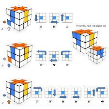инструкция как собрать кубик-рубик
