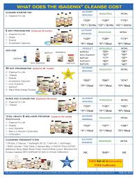 isagenix measurement tracker lose weight in 7 simple steps isagenix measurement chart