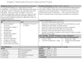 Project Charter Asq Service Quality Divison