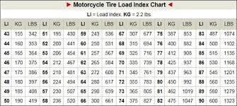 Motorcycle Tire Load Index Disrespect1st Com