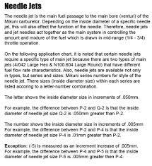 Needle Jet Chart Mikuni Needle Jets Motocarb