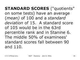 Gai Score Chart Derodspec Blog Archive Wisc V Subtest Percentile Ranks