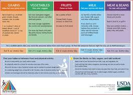 Foods High In Purines Chart Uric Acid Low Purine Foods Chart Www Bedowntowndaytona Com