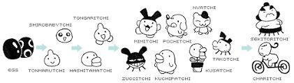 Pixelmood Tamagotchi Generation 2