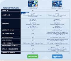 New Barclaycard Jetblue Credit Card With 30 000 Point Bonus