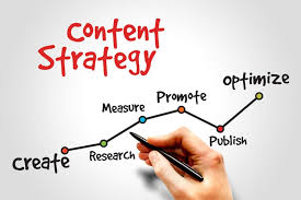 What Are The Benefits Of Content Strategy Engage Content
