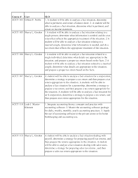 cover letter five paragraph essay outline example five paragraph cover letter how to write a paragraph essay outline blank templatefive paragraph essay outline example extra