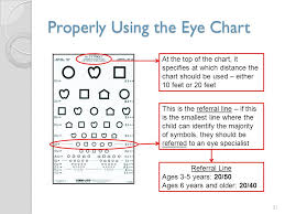 Vision Screening Training Ppt Download