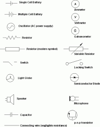 welding symbols chart australia drawings symbols drawing collections at dg sc org