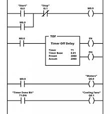 plc ladder diagram pdf plc image wiring diagram ladder diagram pdf ladder image wiring diagram on plc ladder diagram pdf