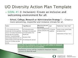 Marketing Plan Ppt Example Affirmative Fair Housing Marketing Plan Example As Well As Diversity