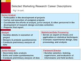 Marketing Research Projects Download