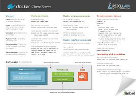 Docker Commands And Best Practices Cheat Sheet Zeroturnaround Com