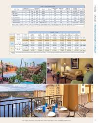 Wyndham Timeshare Points Chart Wyndham Bonnet Creek Orlando Point Chart In 2019 Bonnet