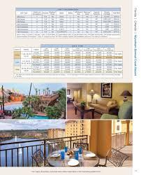 Wyndham Bonnet Creek Orlando Point Chart In 2019 Bonnet