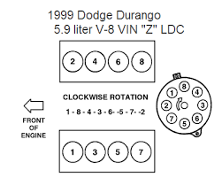 1999 durango firing order diagram 5