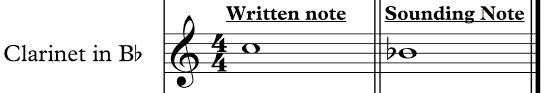 B Flat Clarinet Transposition Chart Concert Pitch Transposition Chart And Flashcards