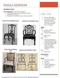 furniture motifs. 25. Furniture Motifs