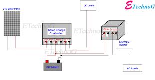 solar pv wiring diagram wiring diagram show wiring diagram of solar panel battery inverter charge domestic solar pv wiring diagram solar pv wiring diagram