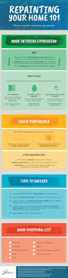 Color For Bedrooms Psychology What To Know When Painting Your Home Infographic Shea Homes Blog