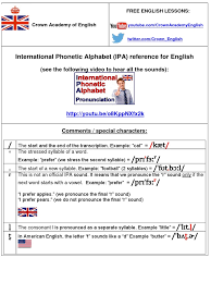 The international phonetic alphabet (ipa) is a the international phonetic alphabet (ipa) is a system where each symbol is associated with a particular english sound. Ipa Crown Academy Of English Syllable Phonetics