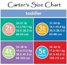 4t Size Chart Carters Size Chart Carters 2t 5t Baby Size Chart Toddler
