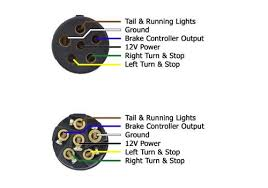 how to wire trailer lights wiring instructions 6 way trailer connector wiring diagram